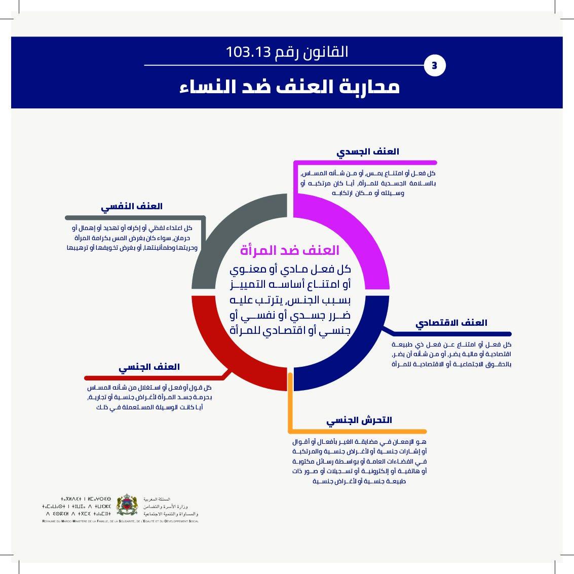 نظم الحماية الاجتماعية، الولوج للخدمات العمومية والبنيات المستدامة من أجل المساواة بين الجنسين وتمكين النساء والفتيات