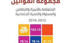 مجموعة القوانين المتعلقة بالأُسَرة و التضامن و المساواة و التنمية الإجتماعية 2012-2019